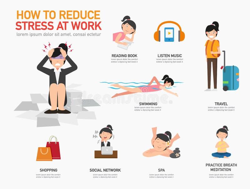 Cómo reducir la tensión en el trabajo stock de ilustración