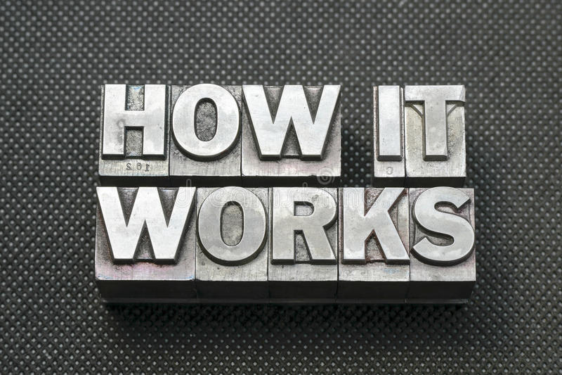 Cómo trabaja el bm imagen de archivo libre de regalías