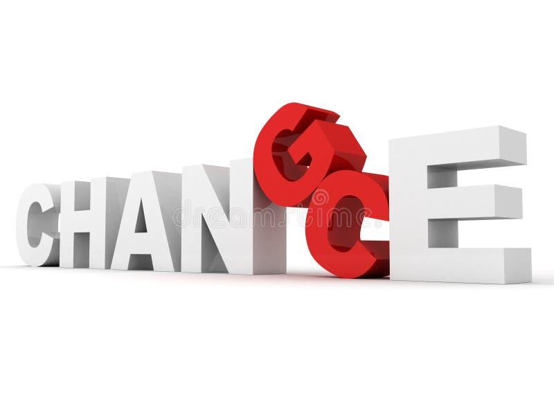c机会更改概念g红色空白字 向量例证