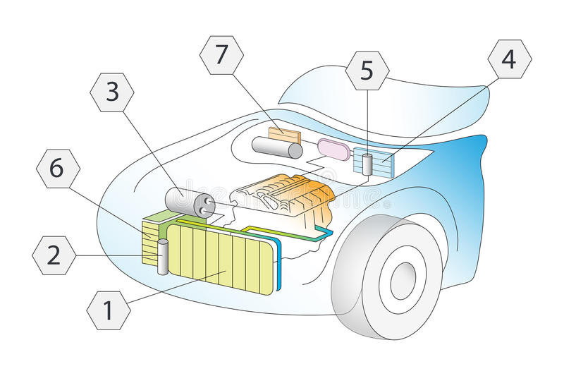 C.A., auto diagrama esquemático do sistema do condicionador de ar fotografia de stock