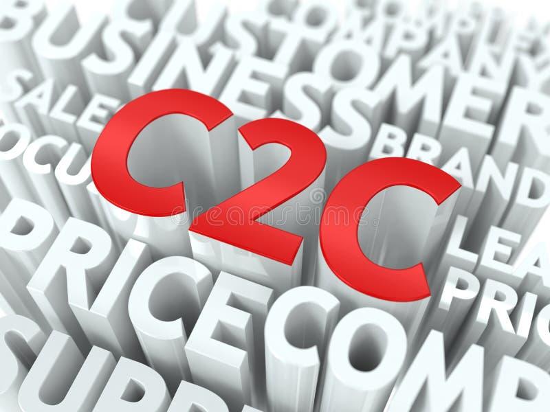 C2C. El concepto de Wordcloud. ilustración del vector