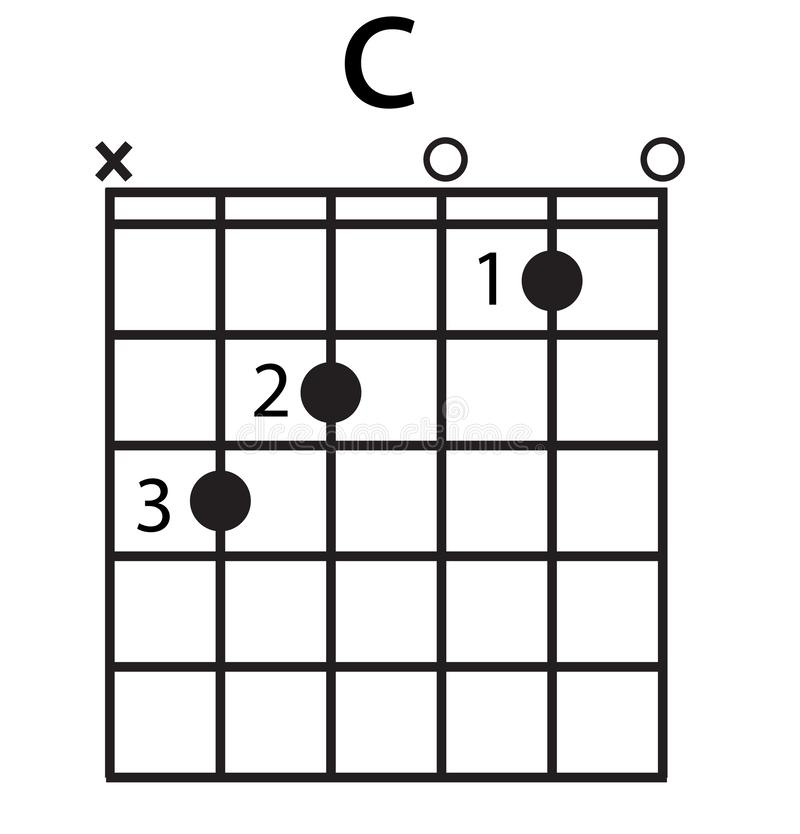 Minor Chords Chart For Guitar With Fingers Position Stock Vector