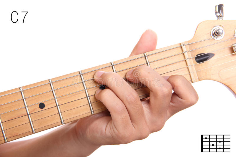 C Dominant Seventh Guitar Chord Tutorial Stock Image - Image of ...