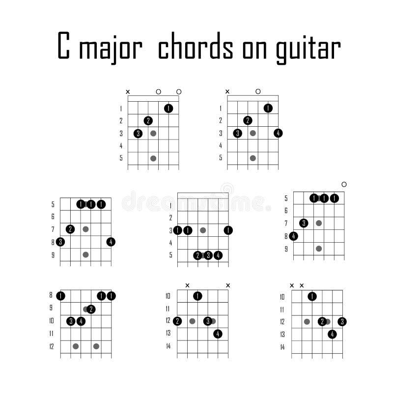 C mayor acorde de la guitarra libre illustration