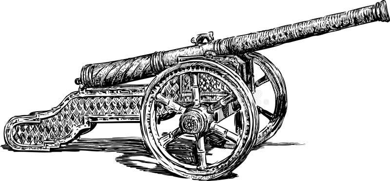 Cañón antiguo ilustración del vector