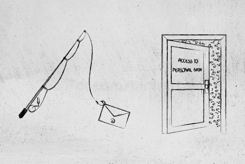 Caña de pescar con el correo electrónico en vez del cebo al lado de la puerta del acceso a datos, libre illustration