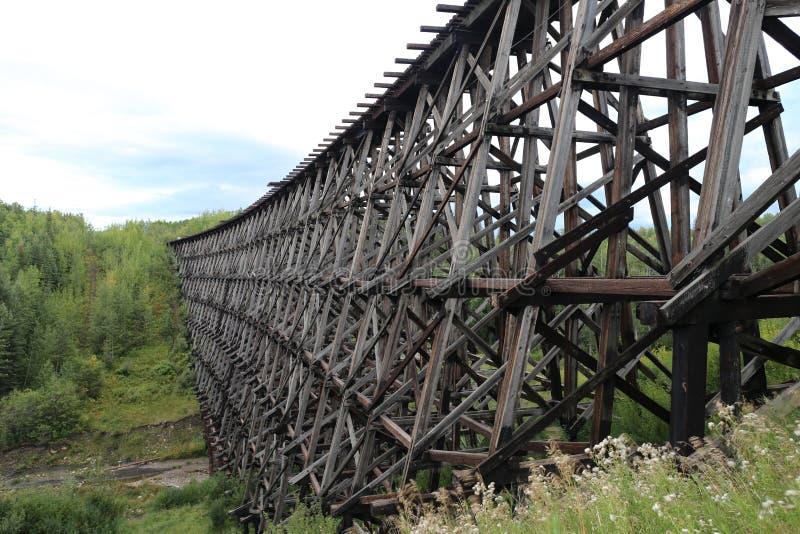 Caballete de madera del tren imagen de archivo libre de regalías