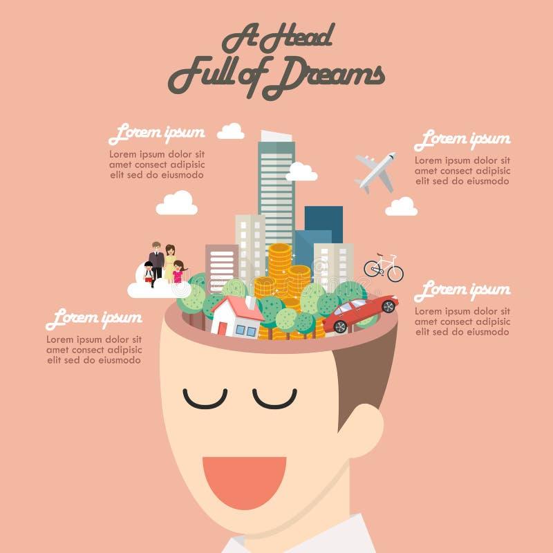 Cabeça completamente dos sonhos infographic ilustração do vetor
