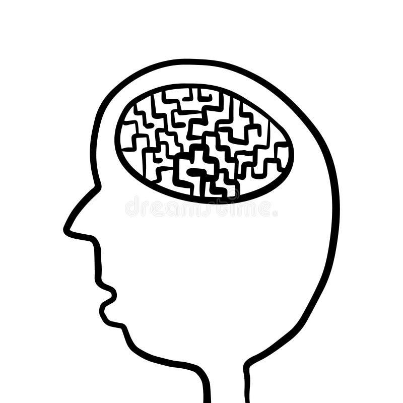 Cabeça humana com labirinto dentro da ilustração tirada mão do cérebro ilustração do vetor