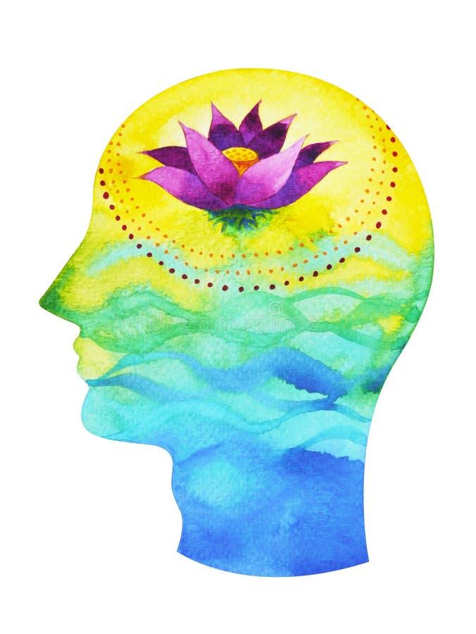 Cabeça humana, poder do chakra, pensamento de pensamento abstrato da inspiração, universo dentro de sua mente ilustração stock