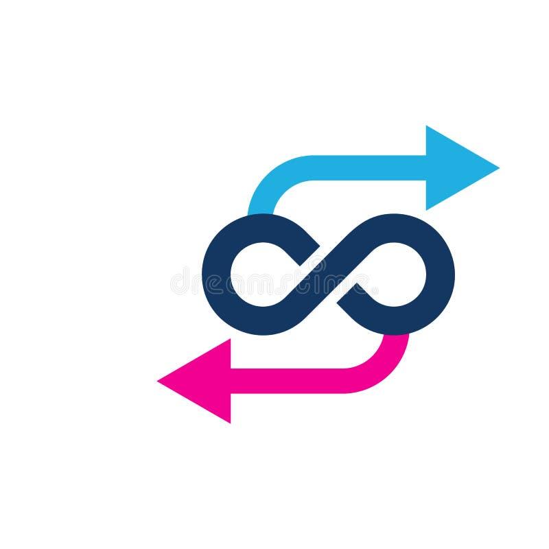 Cabeça Logo Icon Design da infinidade de transferência ilustração royalty free