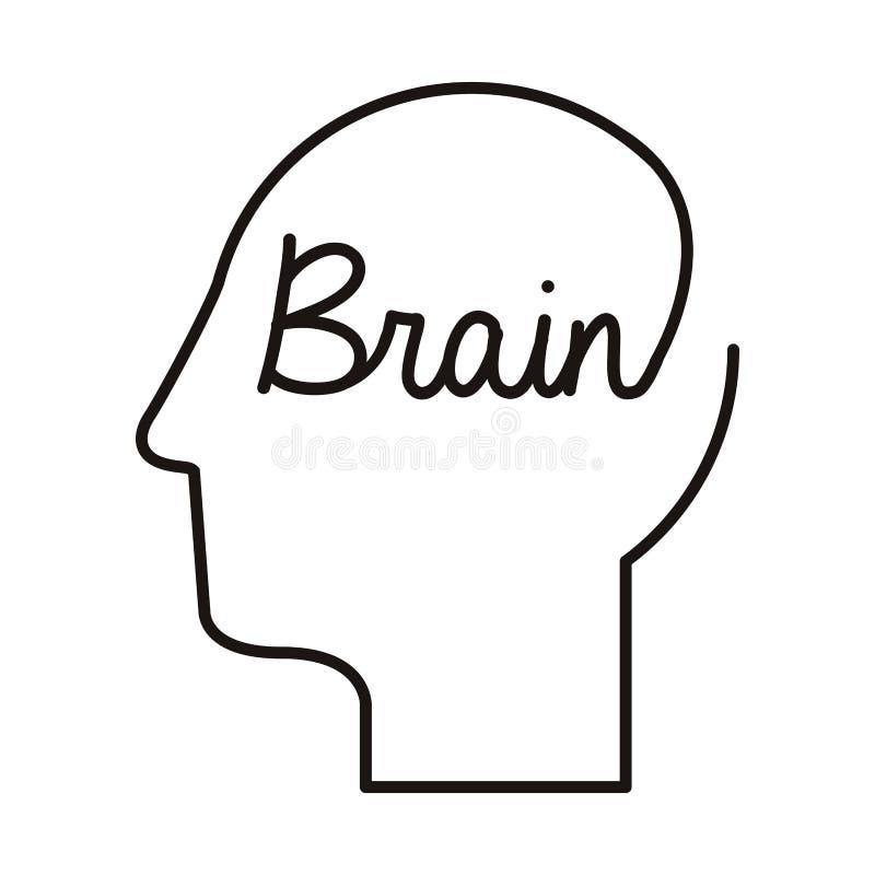 Cabeça preta da silhueta com cérebro da palavra ilustração do vetor