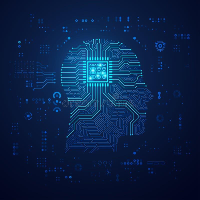 Cabeza del AI ilustración del vector
