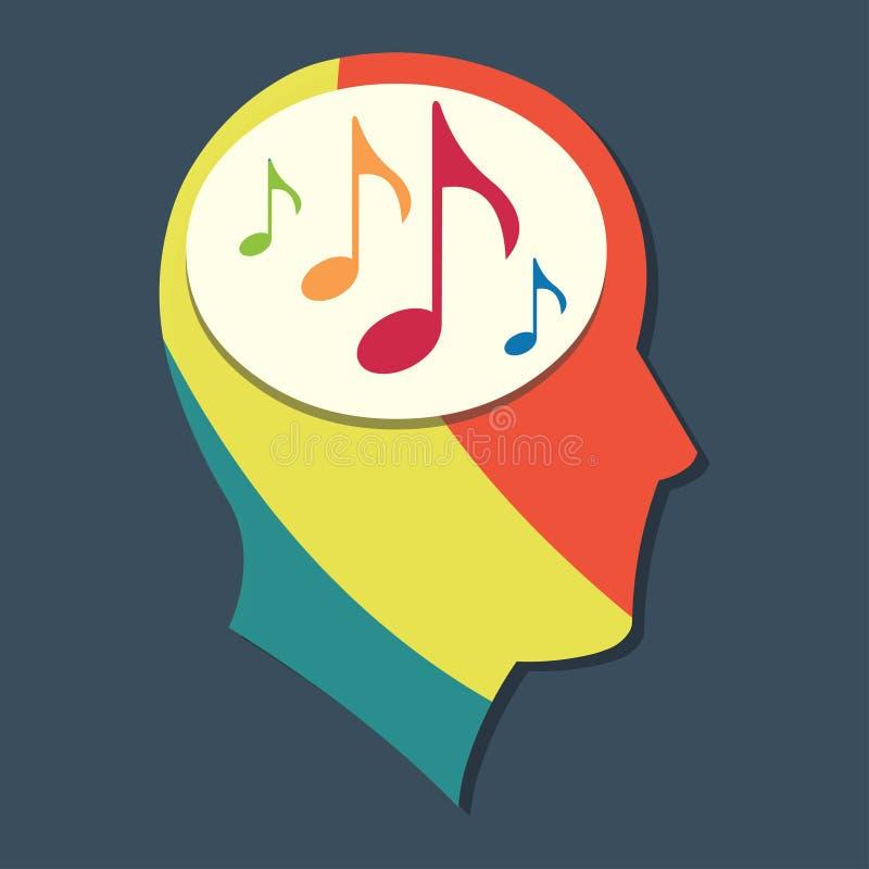 Cabeza humana con el ejemplo del vector de la nota de la música libre illustration
