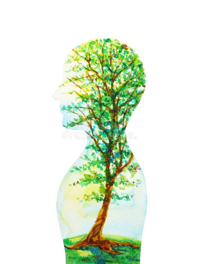Cabeza humana, poder de la naturaleza, pensamiento abstracto, mundo, universo dentro de su mente ilustración del vector