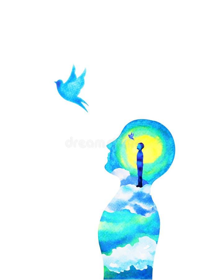 Cabeza humana, poder del chakra, extracto de la fantasía pensando, mundo, universo dentro de su mente, pintura de la acuarela ilustración del vector