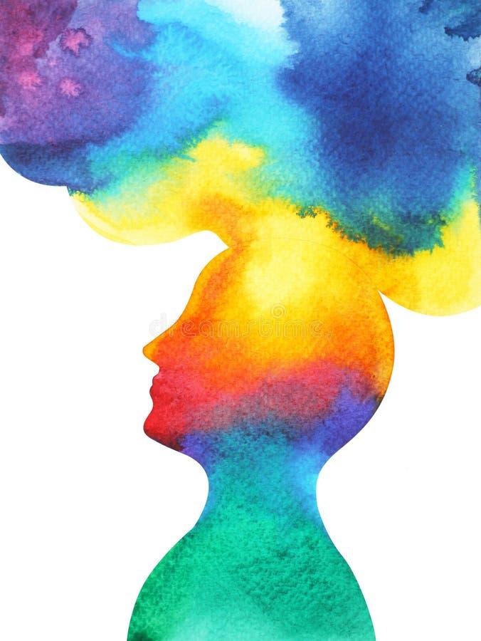 Cabeza humana, poder del chakra, pensamiento abstracto de la inspiración, mundo, universo dentro de su mente stock de ilustración