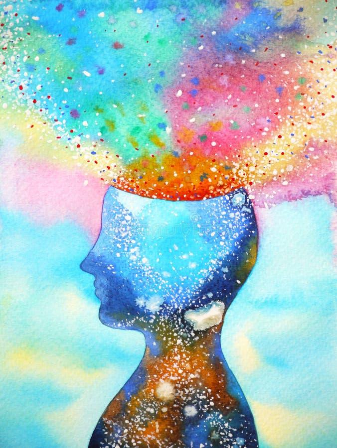 Cabeza humana, poder del chakra, pintura de pensamiento abstracta de la acuarela del chapoteo de la inspiración fotos de archivo libres de regalías