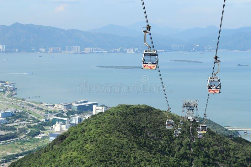 Hong Kong Cable Car Accident