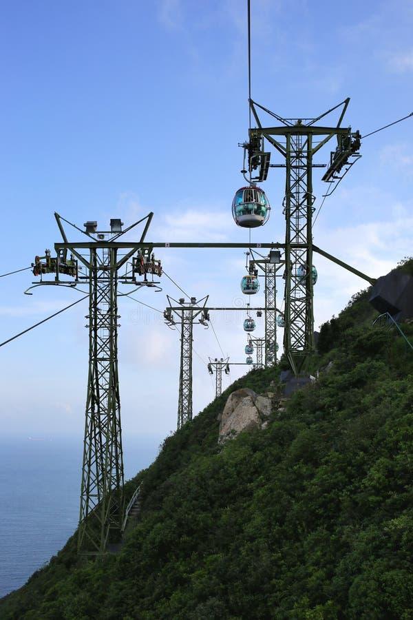 Download Cable Car, Ocean Park Hong Kong Stock Image - Image: 25519735