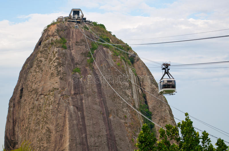 The cable car to Sugar Loaf in Rio de Janeiro royalty free stock images