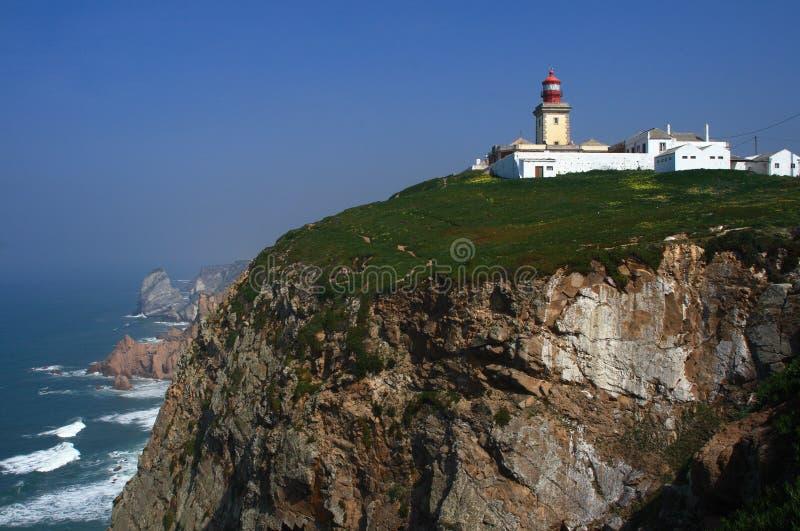 Cabo a Dinamarca Roca, 2 fotos de stock royalty free