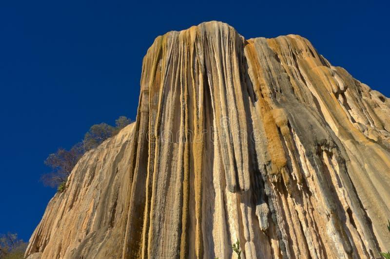 Cachoeiras hirtos de medo fotografia de stock royalty free