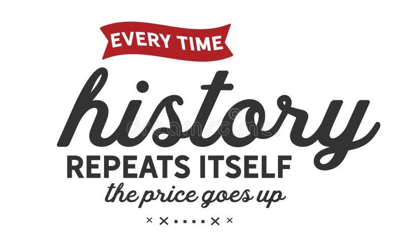 Cada vez que a história se repete o preço vai acima ilustração royalty free