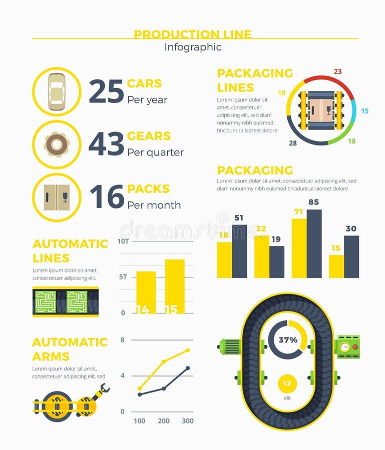 Cadena de producción Infographics ilustración del vector