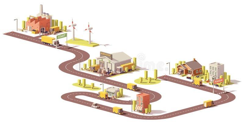 Cadena de suministro de los productos de la fábrica a los clientes stock de ilustración