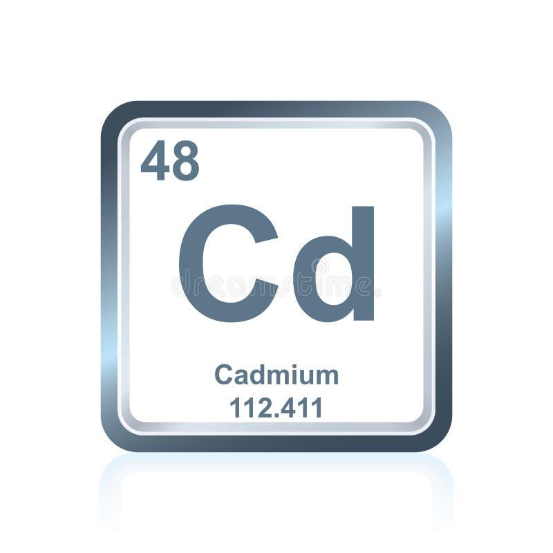 Cadmio dell'elemento chimico dalla Tabella periodica illustrazione di stock
