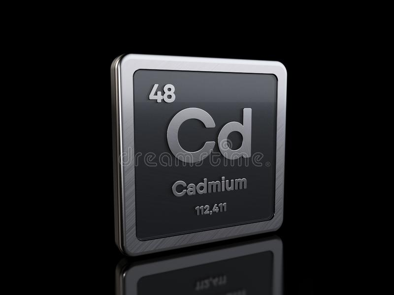 Cadmium Cd, element symbol from periodic table series vector illustration
