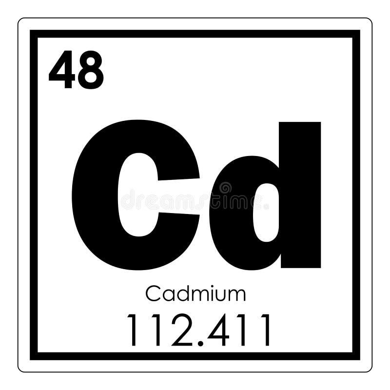 Cadmium chemical element vector illustration