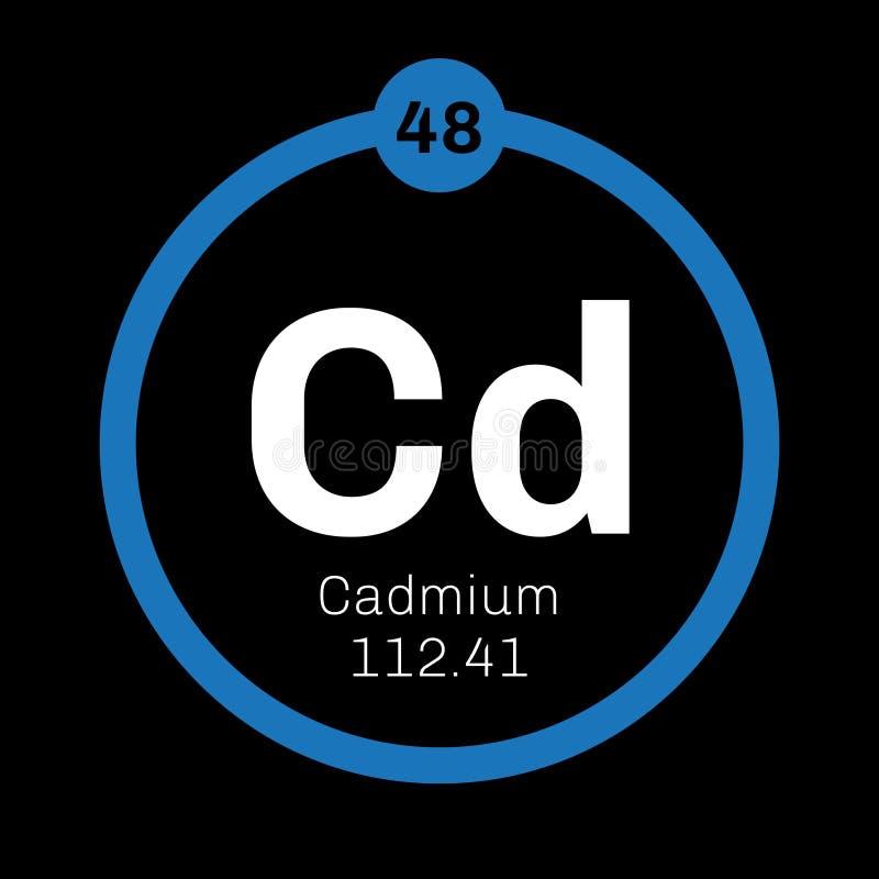 Cadmium chemisch element vector illustratie