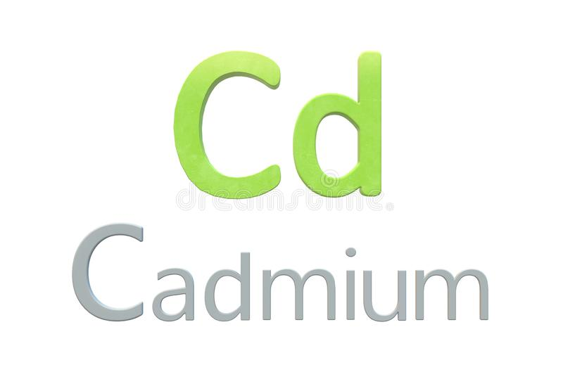 Cadmium chemisch symbool zoals in de periodieke lijst vector illustratie