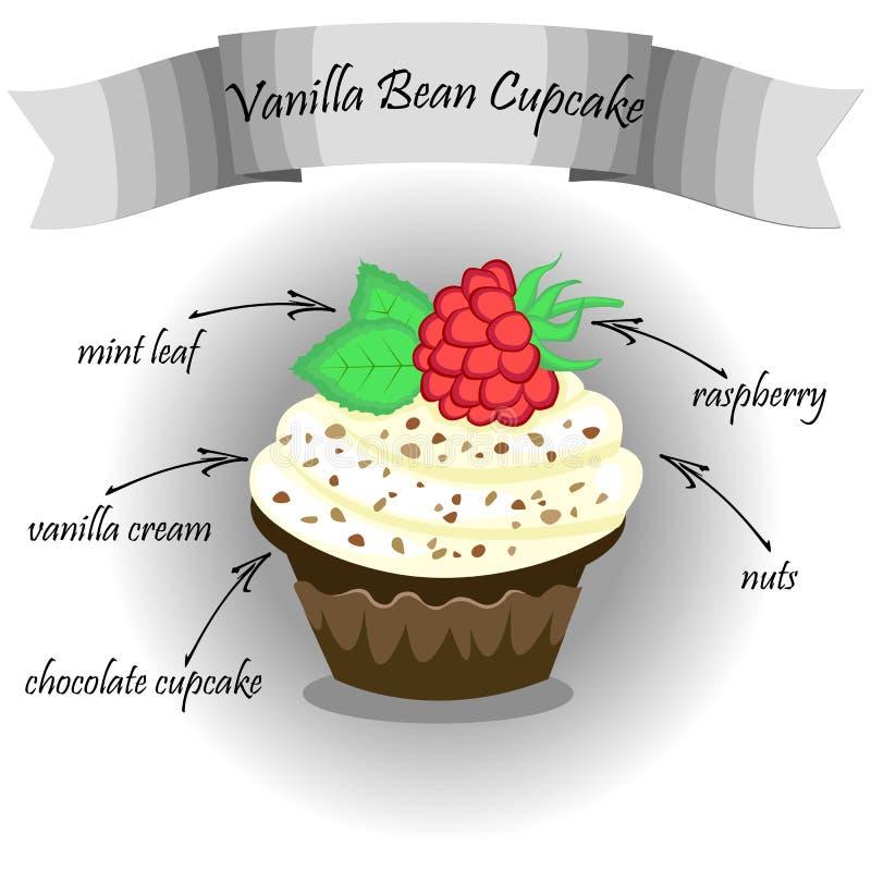 Cadre de vecteur de conception avec le gâteau avec des framboises Illustration de vecteur d'ENV 10 image stock