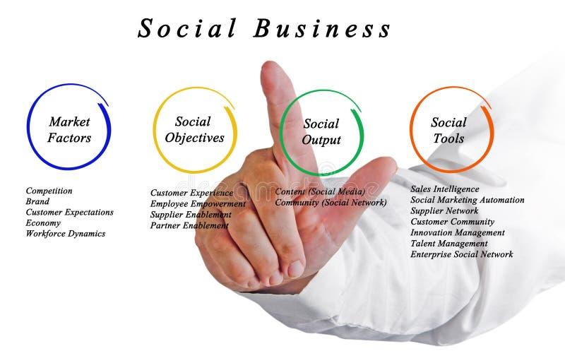 Cadre social d'affaires illustration libre de droits