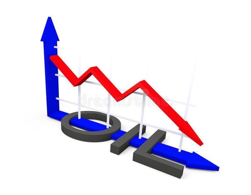 Caduta dei prezzi del petrolio illustrazione vettoriale
