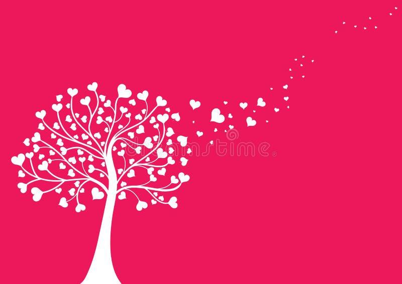 Caduta nell'amore royalty illustrazione gratis