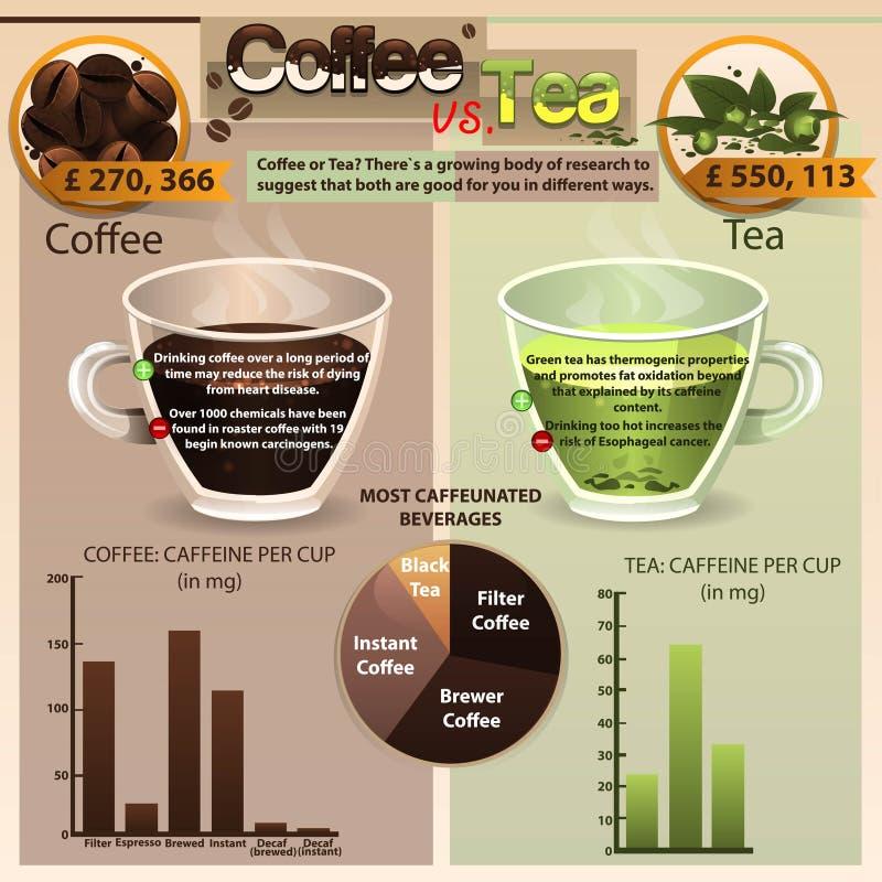 Café contre le thé illustration stock