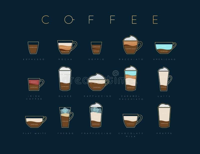 Café d'affiche à plat bleu-foncé illustration libre de droits