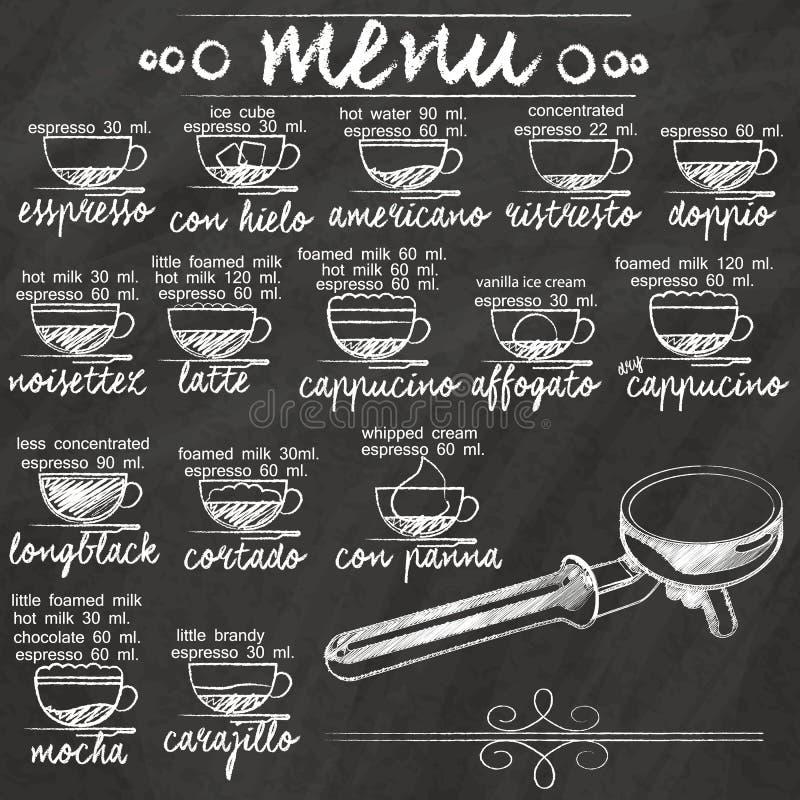 Café de menu sur le tableau illustration libre de droits