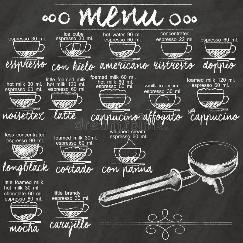 Café do menu no quadro