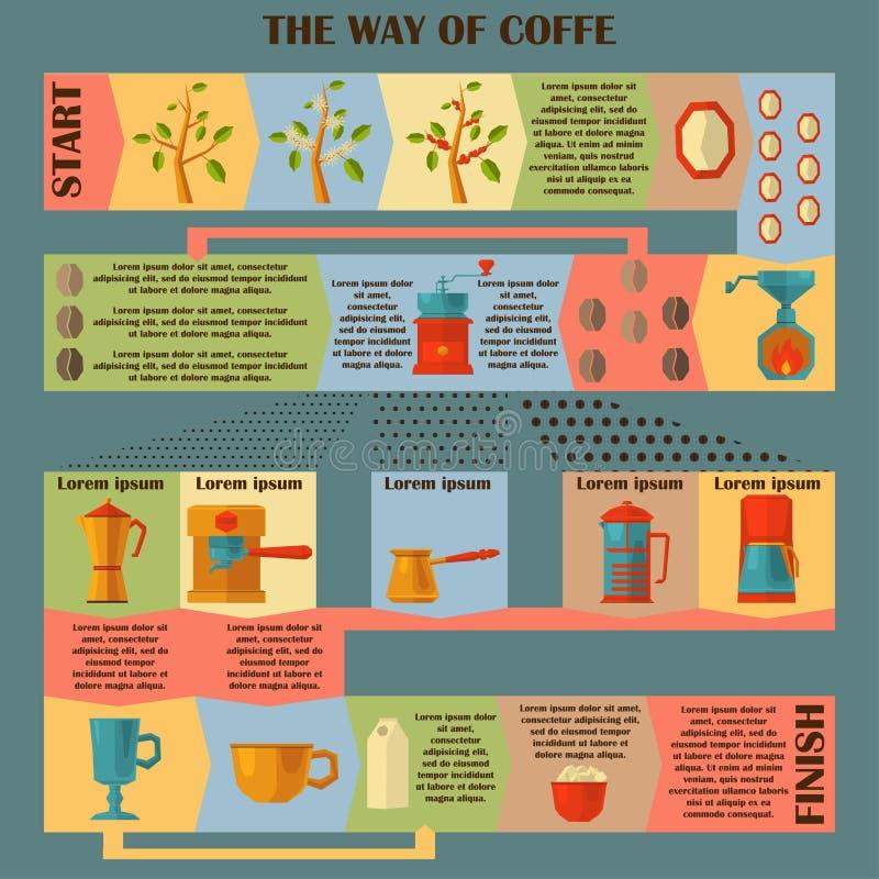 Café infographic ilustração royalty free