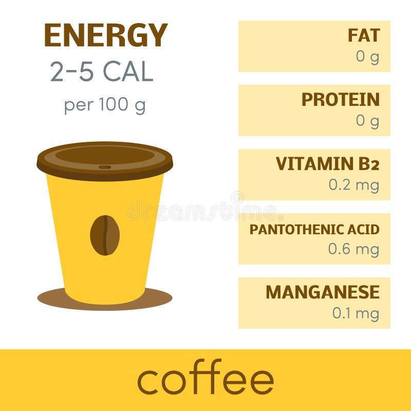 Café infographic illustration stock