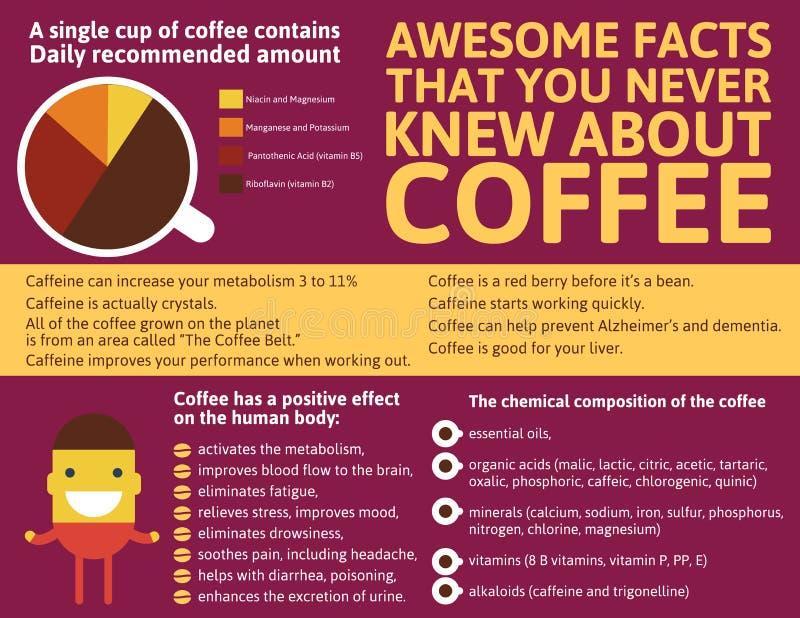 Café Infographic del mundo ilustración del vector