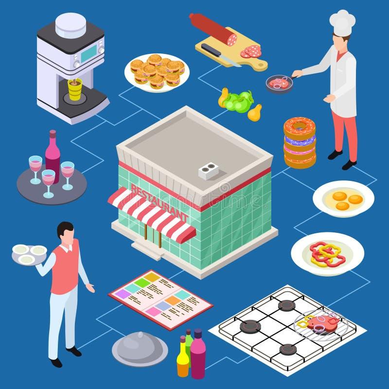 Café, isometrisches Vektorkonzept des Restaurants mit Kellner und Koch vektor abbildung