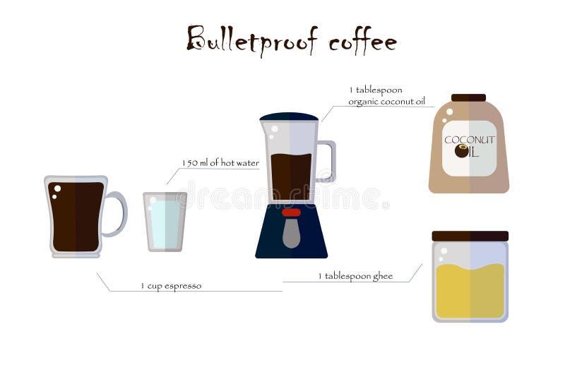 Café a prueba de balas de la receta plana Taza, licuadora, tarro, taza ilustración del vector