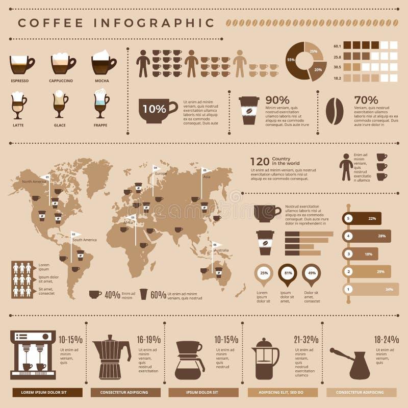 Caf? infographic Estad?sticas mundiales de la producci?n del caf? y del vector negro del caf? express de los granos de las bebida stock de ilustración