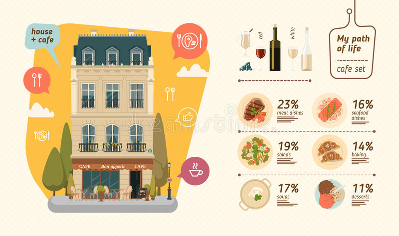 Cafe building infographic vector illustration